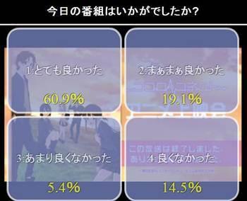 ココロコネクト 13話 ニコ生 アンケート.jpg