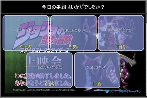 ジョジョの奇妙な冒険 スターダストクルセイダース 24話 ニコ生アンケート.jpg
