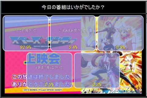スペース☆ダンディ 22話 ニコ生アンケート.jpg