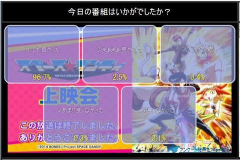 スペース☆ダンディ 23話 ニコ生アンケート.jpg