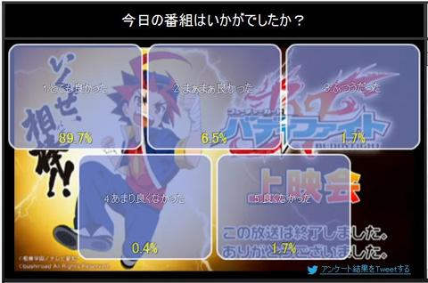 フューチャーカード バディファイト 61話 ニコ生アンケート.jpg