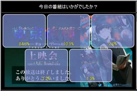 東京喰種トーキョーグール 11話 ニコ生アンケート.jpg