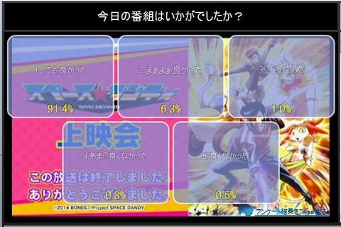 スペース☆ダンディ 24話 ニコ生アンケート.jpg