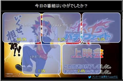 フューチャーカード バディファイト 64話  ニコ生アンケート.jpg