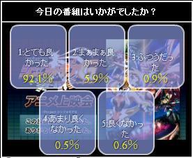 戦姫絶唱シンフォギアG 8話  ニコ生アンケート.jpg